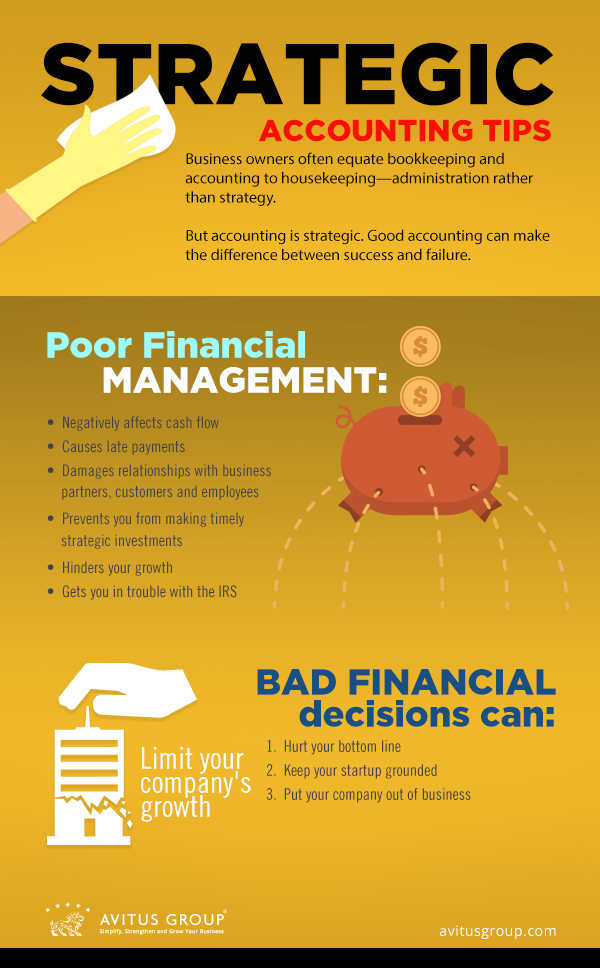 poor financial management can sink your company