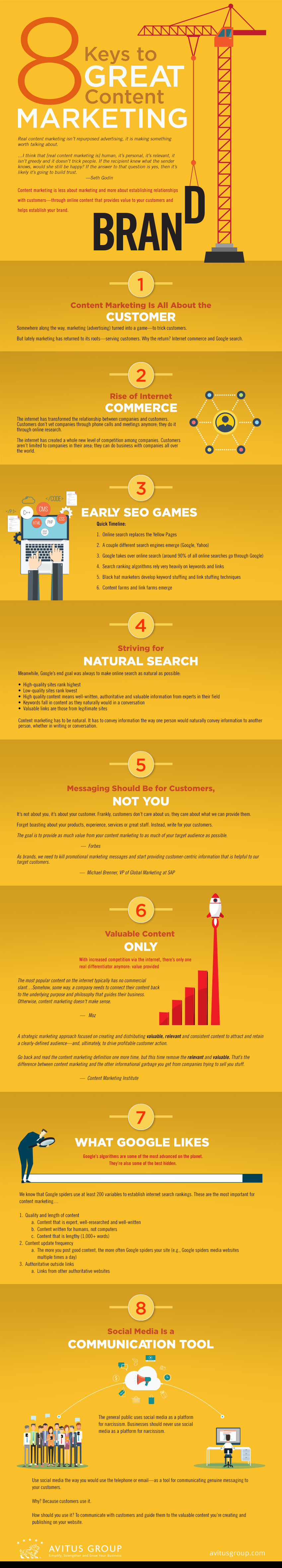 8 Keys to Great Content Marketing [Infographic] - Avitus Group